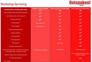 Outspoken Workshop Servicing Price List Apr 2018 (1)-1